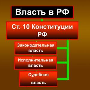 Органы власти Верещагино